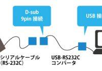 USB経由でシリアル接続